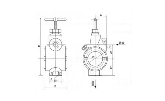 给油指示器(GZQ型)