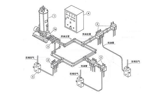 喷射式润滑系统介绍