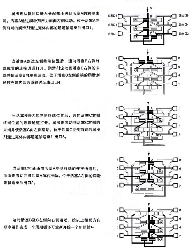 启东丰汇润滑设备有限公司